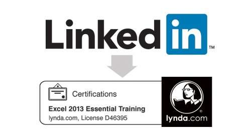 Lynda classes // On-line
