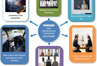 List of Video Conferencing Software