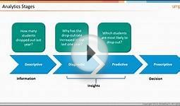 Big Data and Analytics R-Tools Online Training