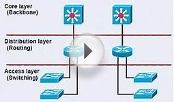 Cisco CCDA Video Training - Cisco Hierarchical Network Model