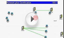 free it videos- free Certification Video-network plus 101