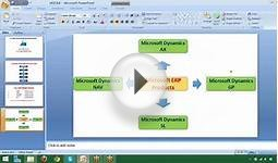 Microsoft Dynamics AX 2012 R2 R3 Best Online Training in