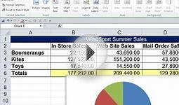 Office 2010 Class #33: Excel Charts: Column, Bar, Pie