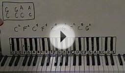 Piano Lessons Online - Learn the Blues! - Part 1
