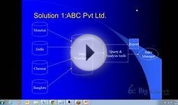 SAP Business Objects Online Training | SAP BO Free Demo
