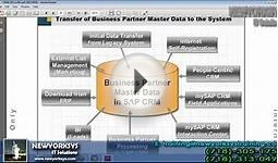 SAP CRM 7.0 Technical Online Training Demo Video Part 1