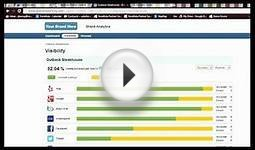VendAsta Product Training Videos: Brand Analytics (2013.12.17)
