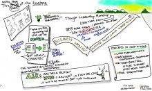 Visual Notes from Virtual Meeting with Peter Winick